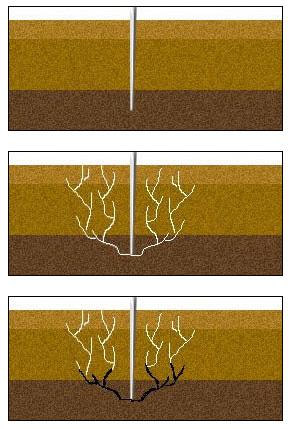 terralift-drawings